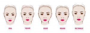 forme du visage